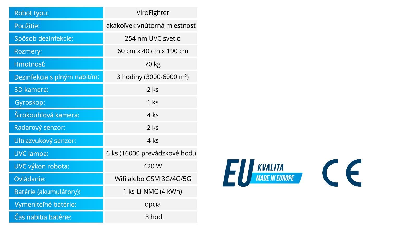ViroFighter UV dezinfekčný robot technická špecifikácia